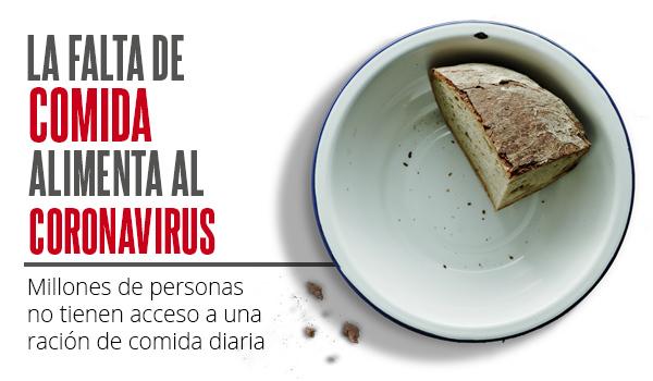La falta de comida alimenta al coronavirus - Emergencia coronavirus