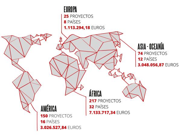 Memoria 2019 - Mapa de proyectos y países