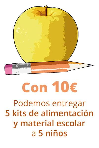kit contra la pobreza 10 euros