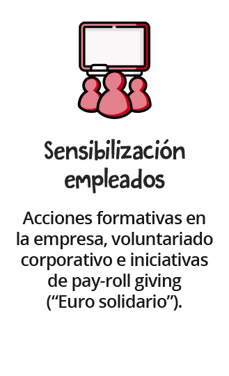 Sensibilización empleados