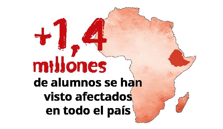 Más de 1,4 millones de alumnos se han visto afectados en todo el país